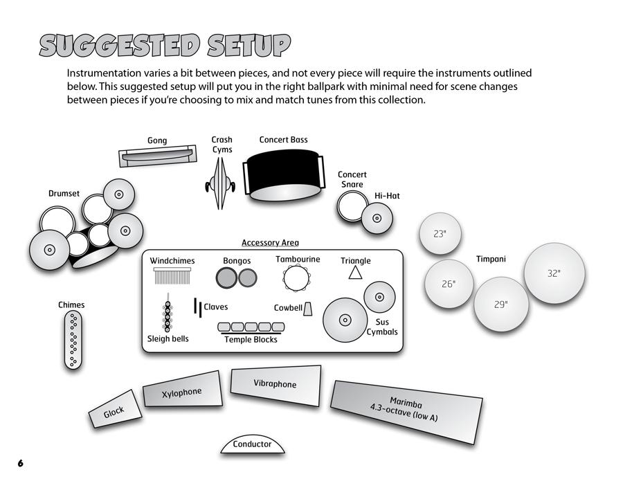 Sheet Music Setup Southcoast Music | Sheet Music
