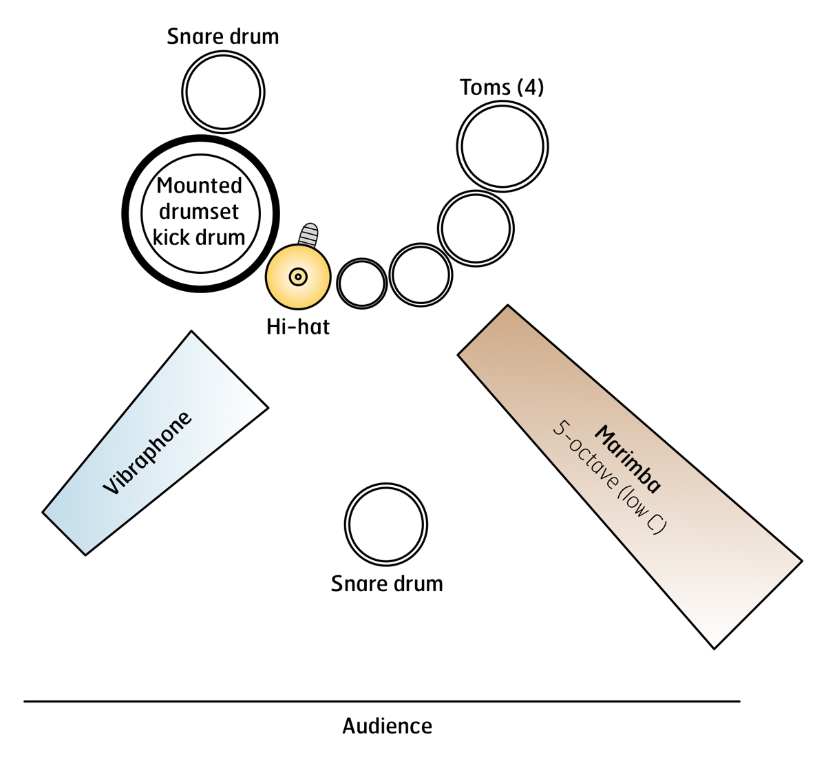 Schnabel Robert Sanderl Tapspace Creativity In Percussion Snare Drum Diagram